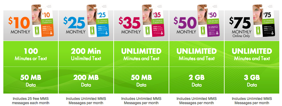NEW Video} Kroger i-wireless Plans! Something For Everyone