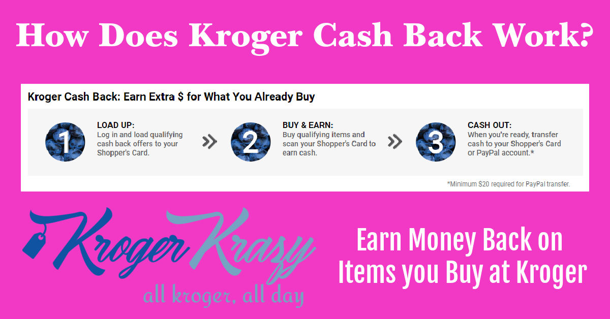 How Does Kroger Cash Back Work Kroger Krazy